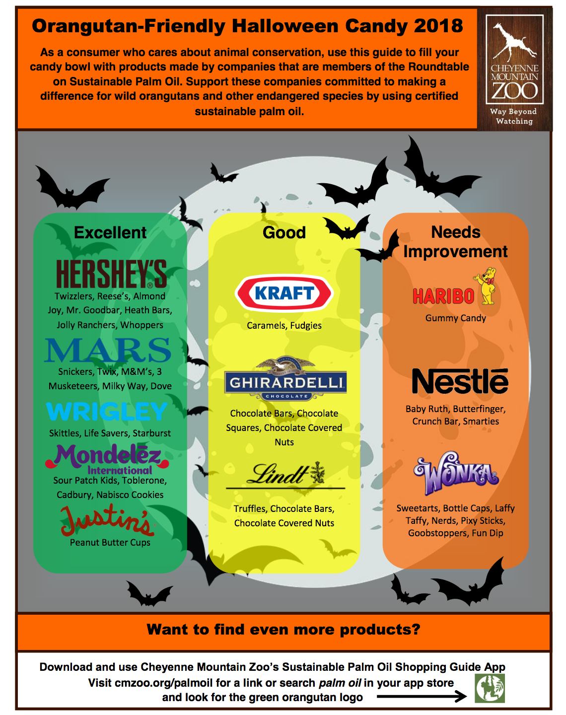Sustainable Palm Oil friendly candy for Halloween